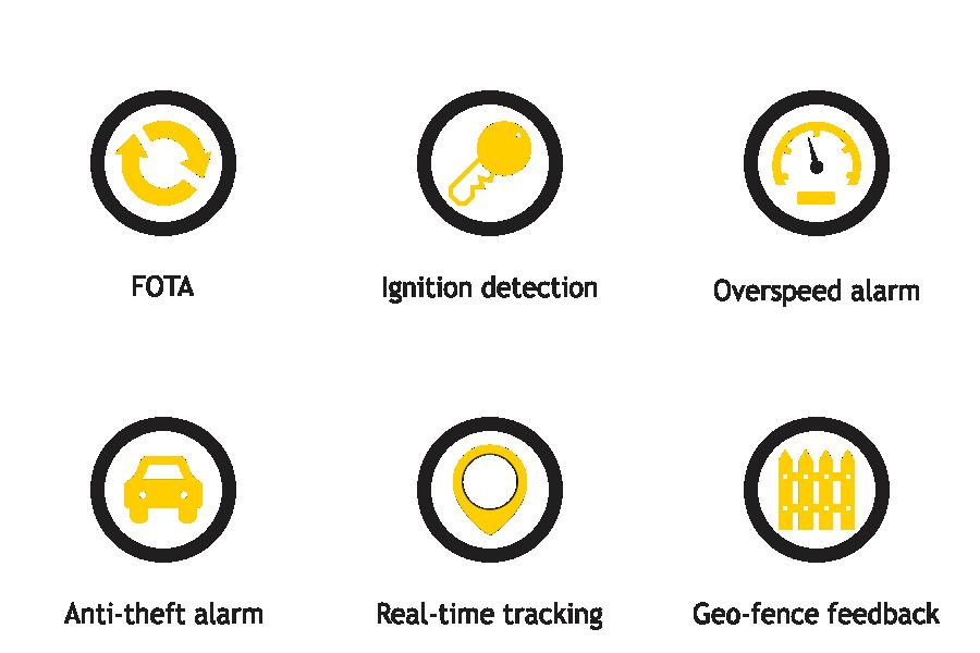 GPS-Tracker-Medan-OBD2